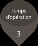 Third benefit of the Karakuri Kaizen : Operation time